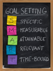 Discover The 7 Steps Of Goal Setting