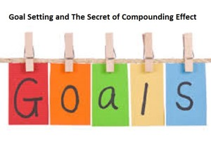 Goal Setting and the Secret of Compounding Effect
