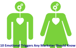 10 Emotional Triggers Any Marketer Should Know