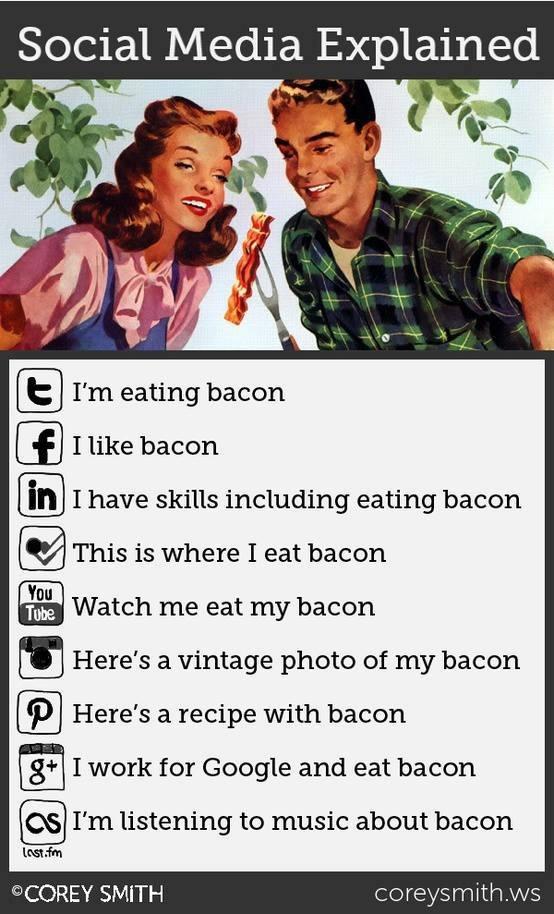 social-media-explained