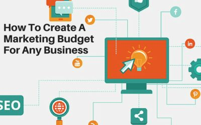 How To Create A Marketing Budget For Any Business