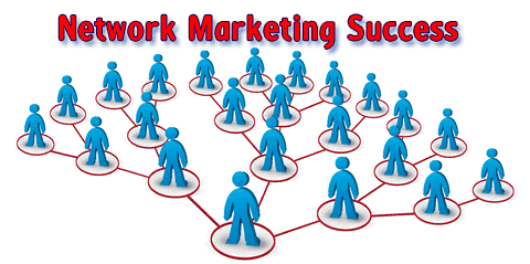 Ways to Become a Rewarding Internet Marketing Business