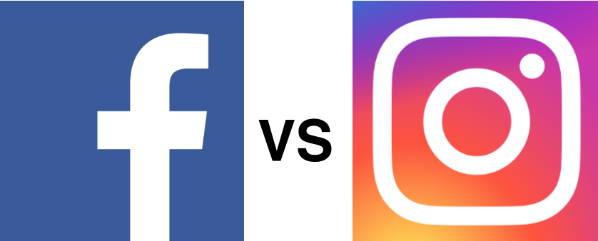 Instagram Images vs Native Facebook Images
