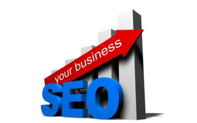 Best SEO Alert and Online Marketing Solution