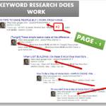 IS KEYWORD RESEARCH IMPORTANT  | DOES KEYWORD RESEARCH WORK