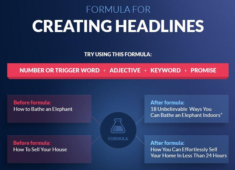 How To Create Great Headlines
