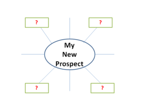Finding the Best Prospects for your Business