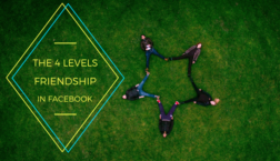 The 4 level of friendship in Facebook