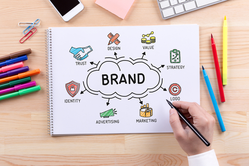 5 Tips To Grow Your 2017 Brand