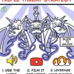 Podcast Triple Threat Strategy