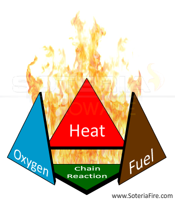 Fire_Tetrahedron