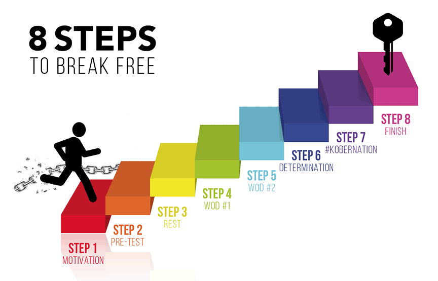 8 Steps To Break Free