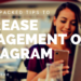 Social Media Marketing: 21 Power-Packed Tips To Increase Engagement on Instagram