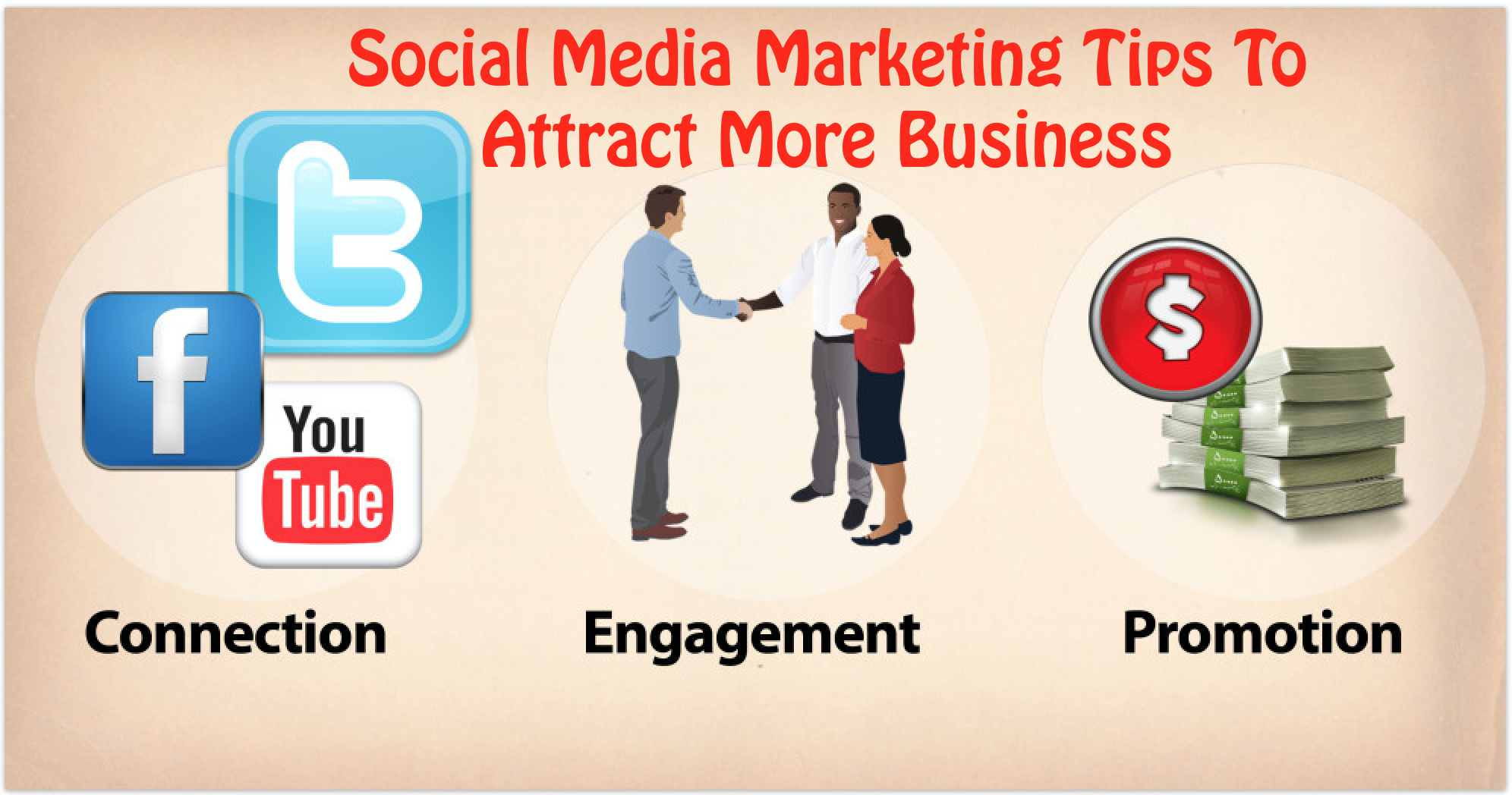 Social Media Marketing Tips to attract more customers