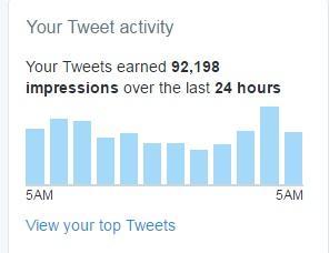 tweets-last-24hours