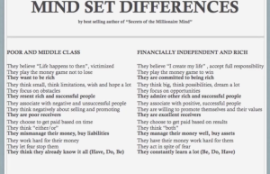 mindset Differences