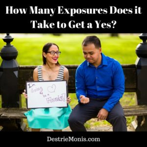 How Many Exposures Does it Take to Get a Yes-