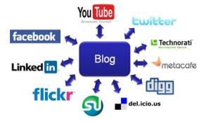 Do You Need A Blog