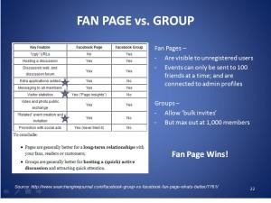 facebook-fangroup