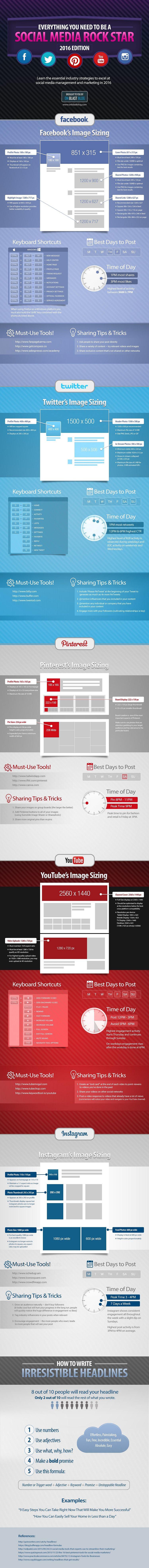 Social Media Strategy Cheat Sheet