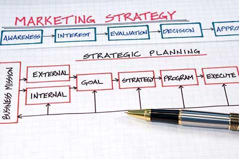 The Best Marketing Strategies