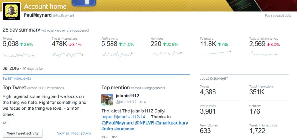 Twitter Analytics 072216