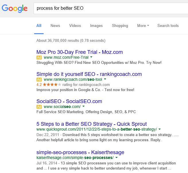 Google Needs Process For Better SEO