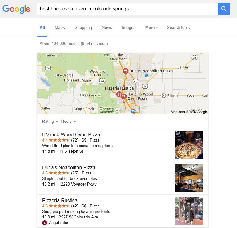 Google Needs Local SEO