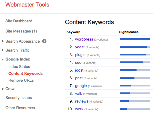 Google Webmaster Tools Content Keywords SEO Plan of Action