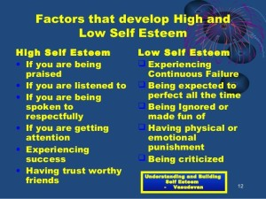 undestanding-and-building-self-esteem-12-638
