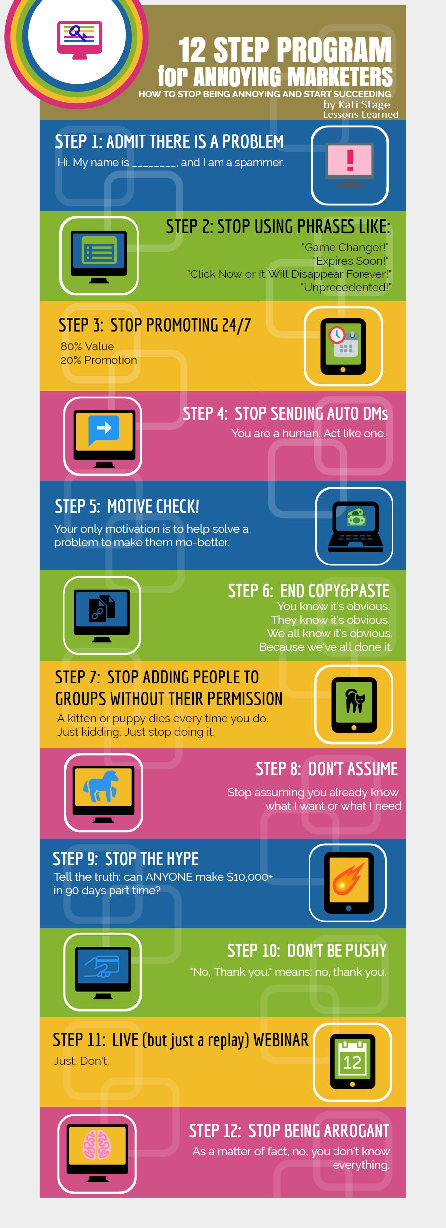 infographic, 12 step program, marketers, entrepreneur, kati stage, kati, stage, katistage.com