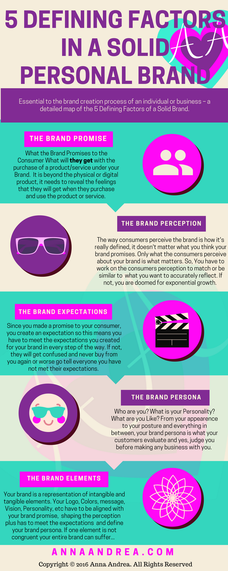5 defining factors in a personal solid brand