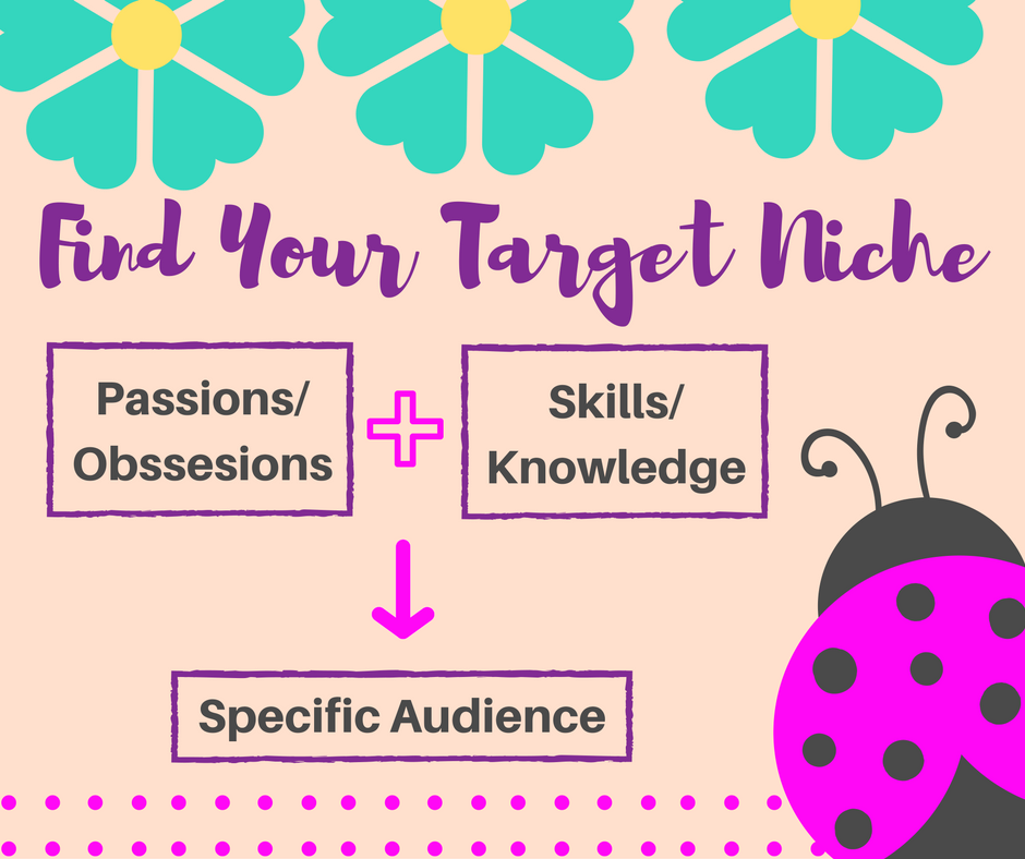 find your target niche anna andrea