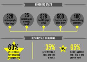Blogging-Stats-01