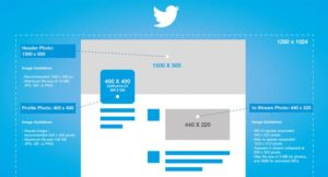 2016-twitter-image-post-sizes-twitter-banner-dimensions-twitter-logo-dimensions-social-media-phancybox-new-zealand-digital-agency-793x428-1