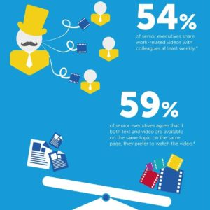 25-video-marketing-statistics-for-2015-infographic-2016-01-10-19-54-15