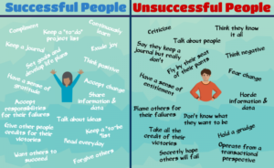 successful-vs-unsuccefull