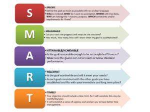 smart-pic