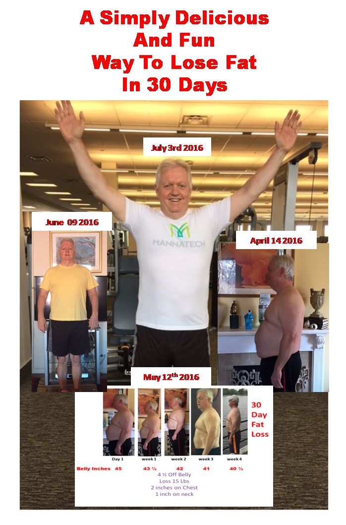 Truhealth Fat Loss system