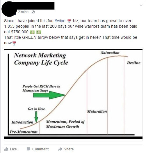 The Problem With Network Marketing