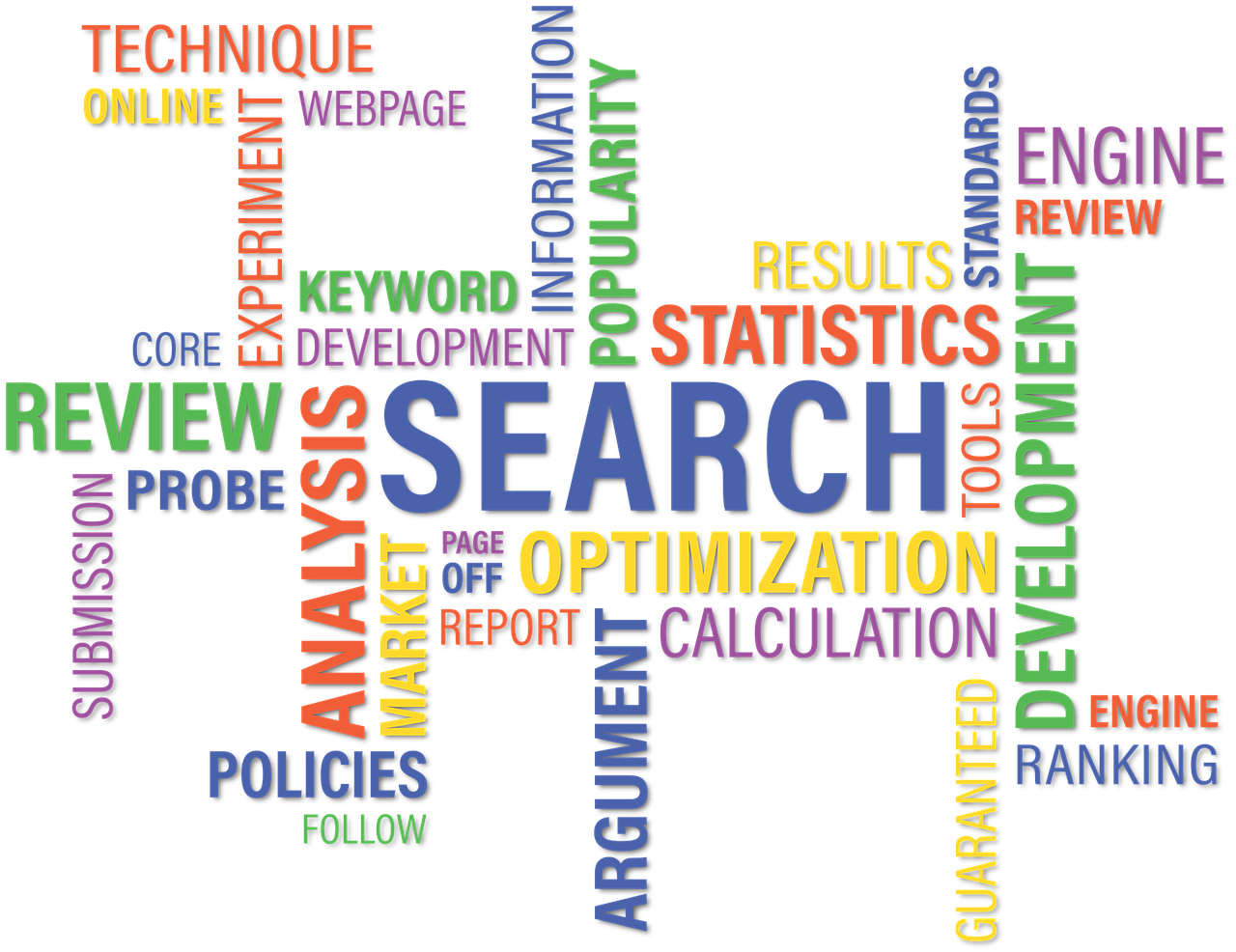 5 Additional Ways to Utilize Your Keyword Research to Boost Sales