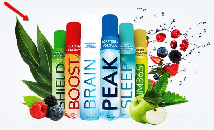 MyDailyChoice Sprays Products (Peak, Shield, Boost, Sleep, Trim, Brain)