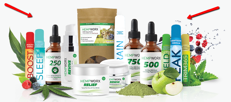 MyDailyChoice Hempworx Review Products (25,000 Products can be made with Hemp)