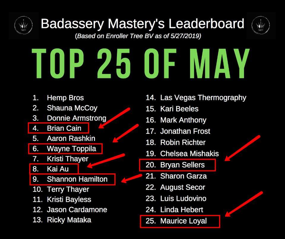 Badassery Mastery Hempworx Team Leaderboard May top 25
