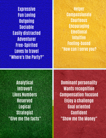 4 Color Personality Types