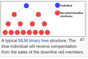 Wikipedia_binary_compensation_chart