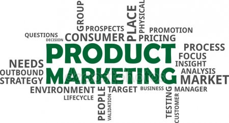 Make Money Online Selling the Right Physical Products