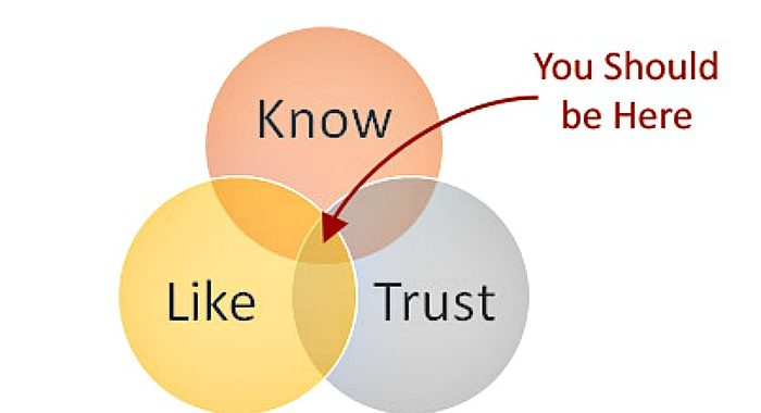3 Powerful Ways to Build Trust with Your Page Visitors