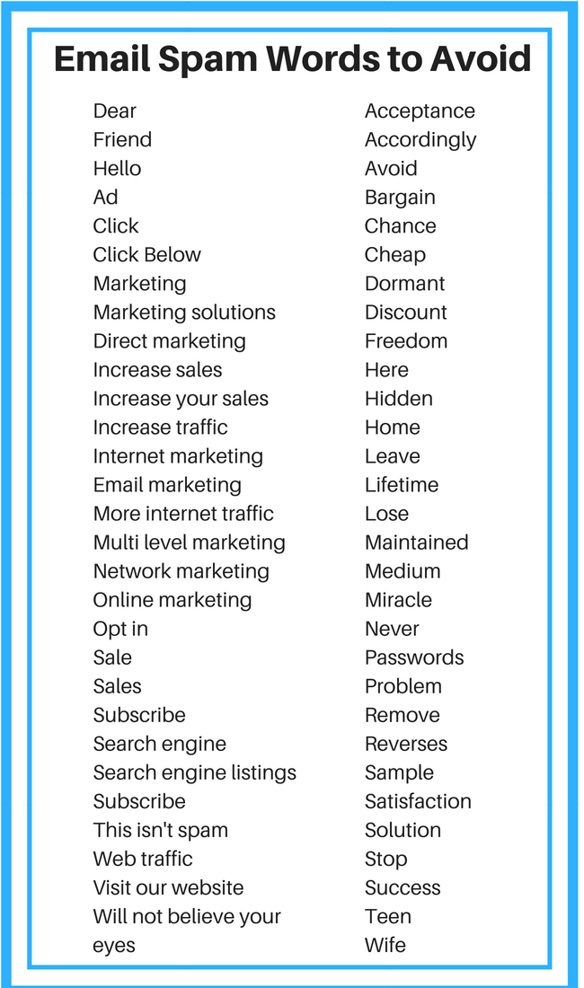 Email Spams Words to Avoid