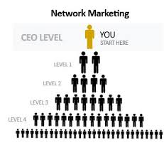 network marketing structure